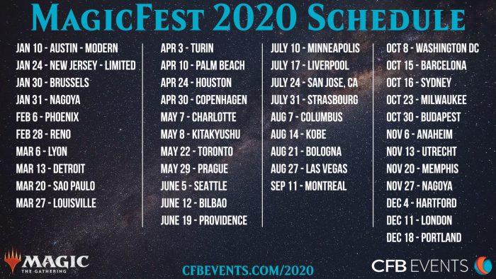 MagicFest data 2020