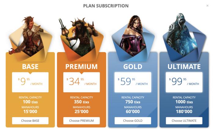 Manatraders subscription